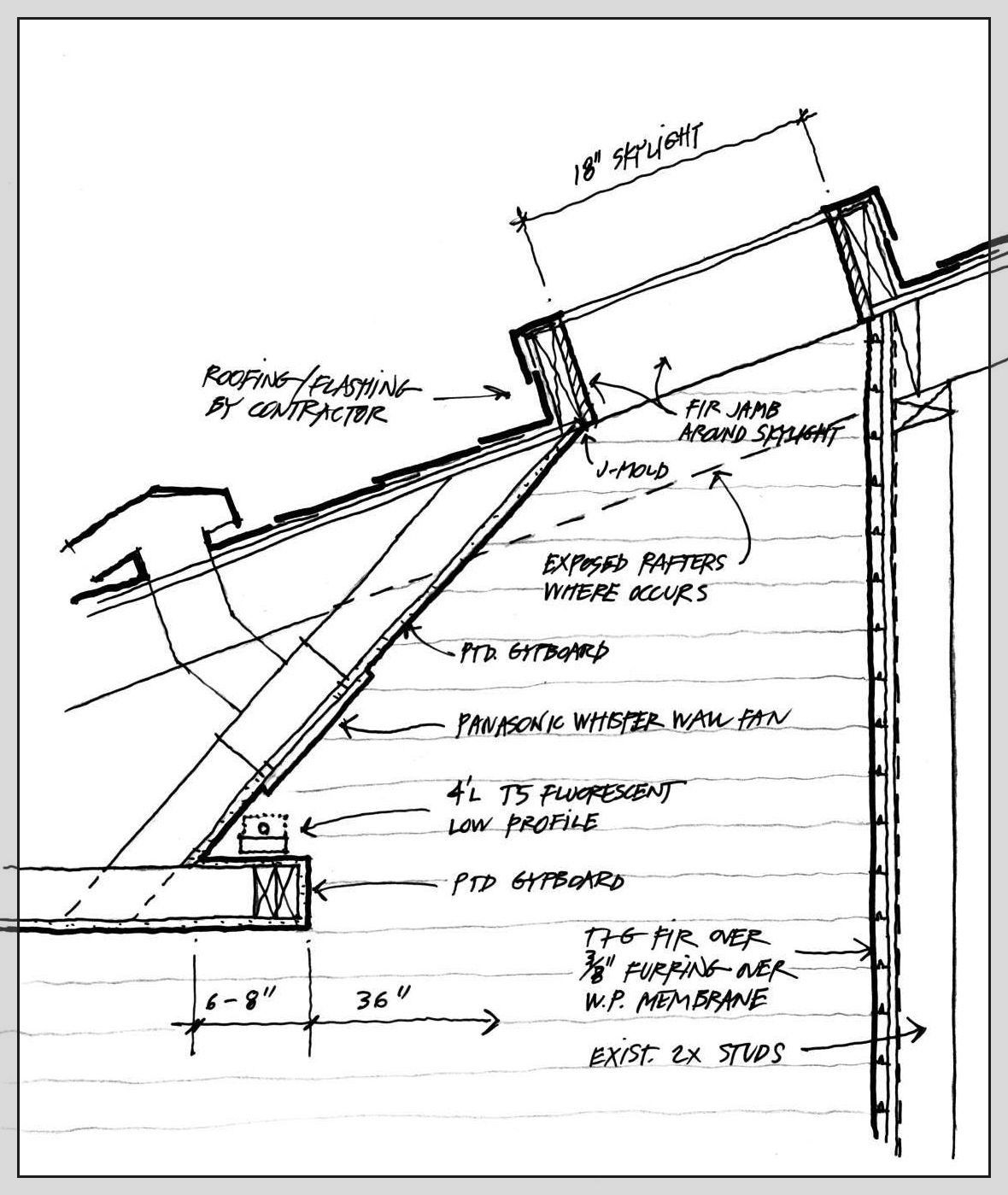 63 Reference Of Concrete Roof Skylight In 2020 Skylight Roof Skylight Roof Structure