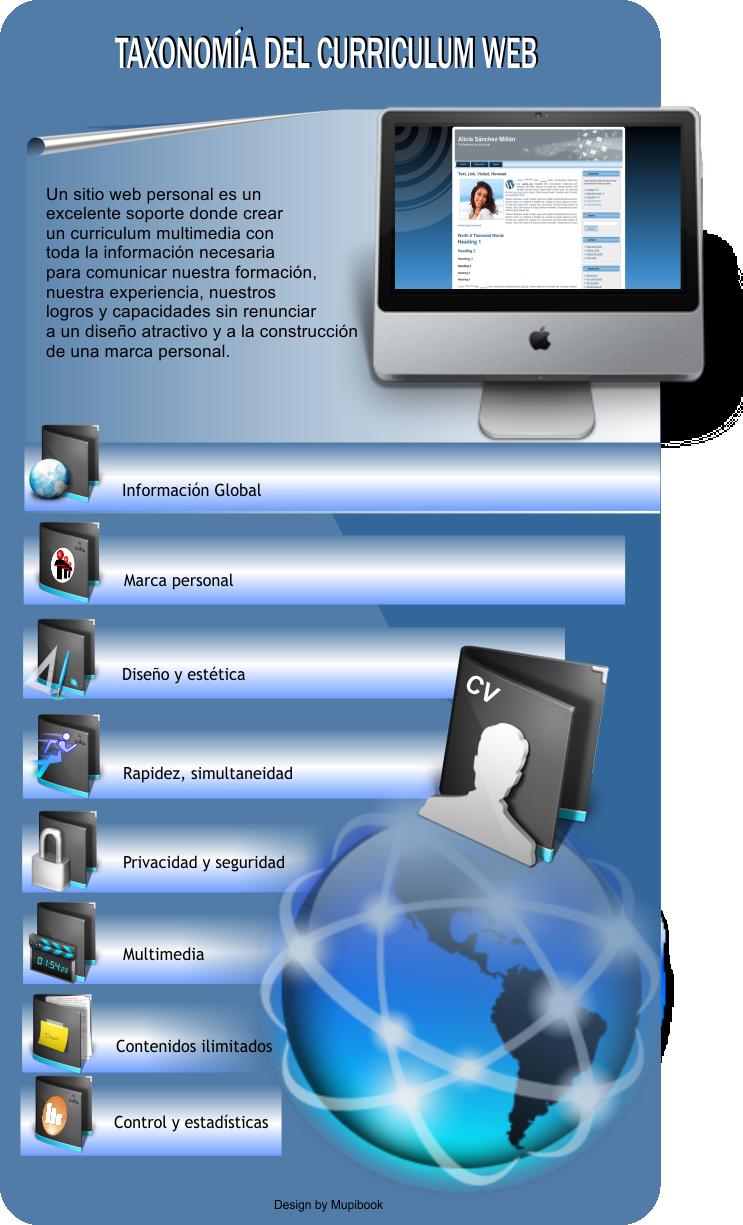 Anatomía de un curriculum web.   Marca personal   Pinterest   Curriculum
