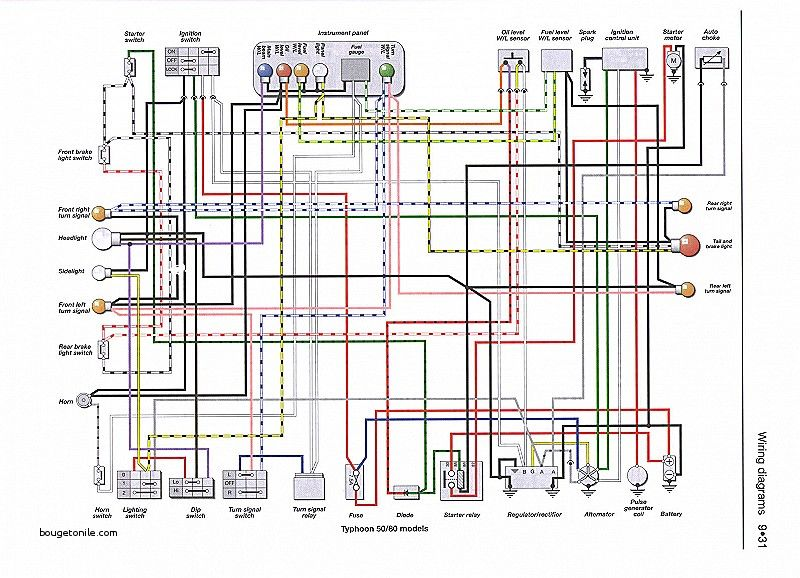 Vip Scooter Wiring Diagram Beautiful Chinese Scooter Wiring Diagram