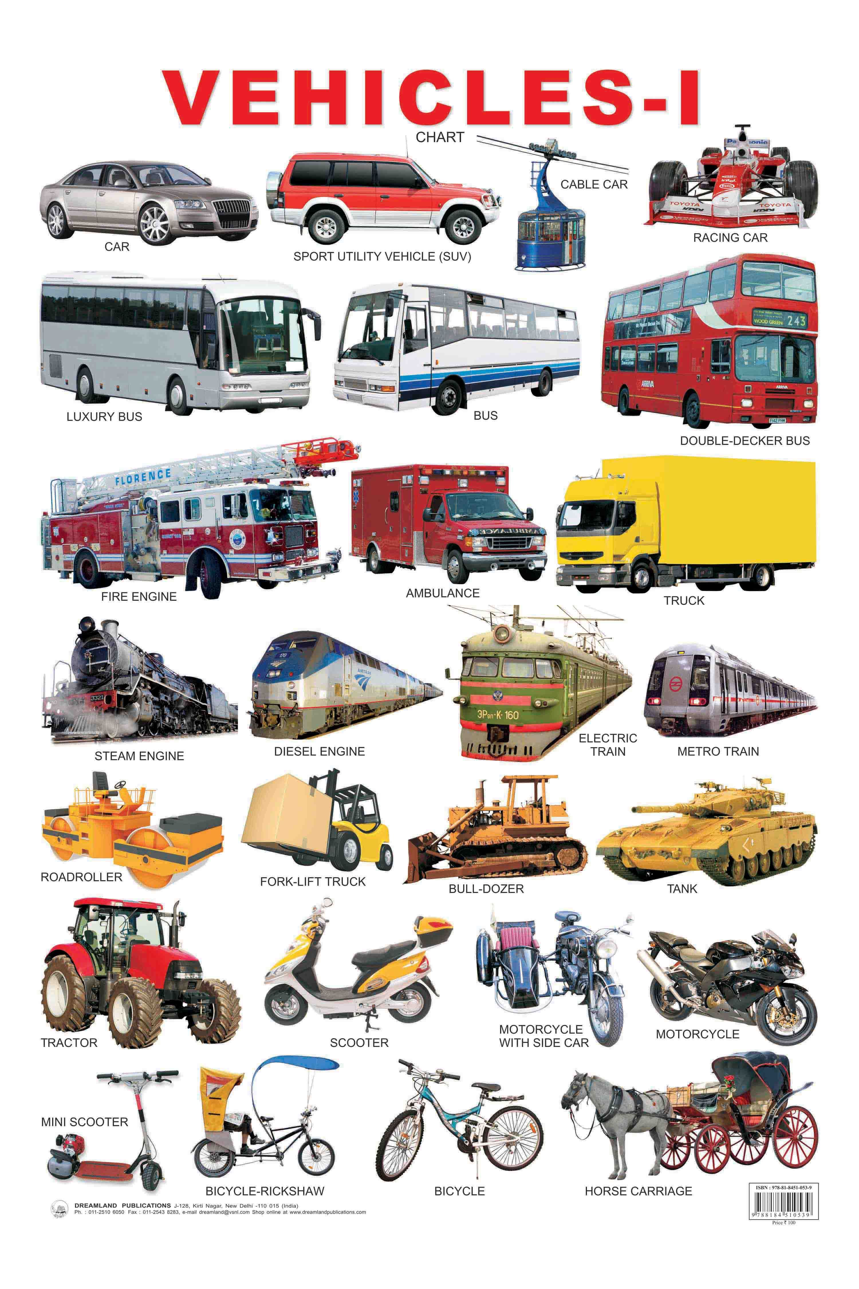 Vehicles Chart