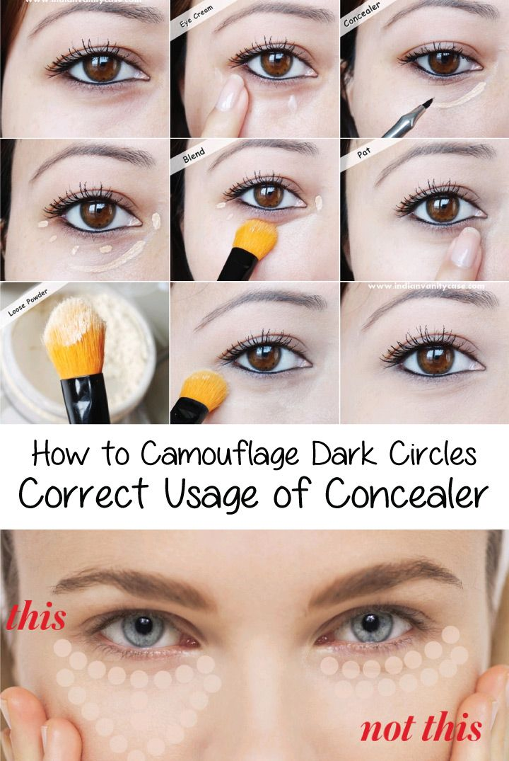 How to Camouflage Dark Circles - Correct Usage of ...