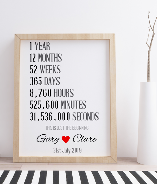 Personalised First Year Anniversary Gift ABC Prints in