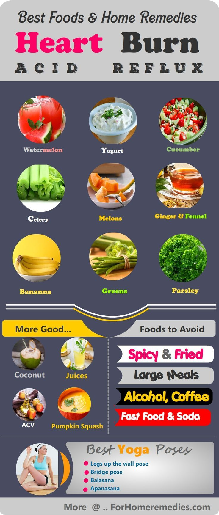 Best foods and Home Remedies for Heart Burn- Foods to avoid for ...