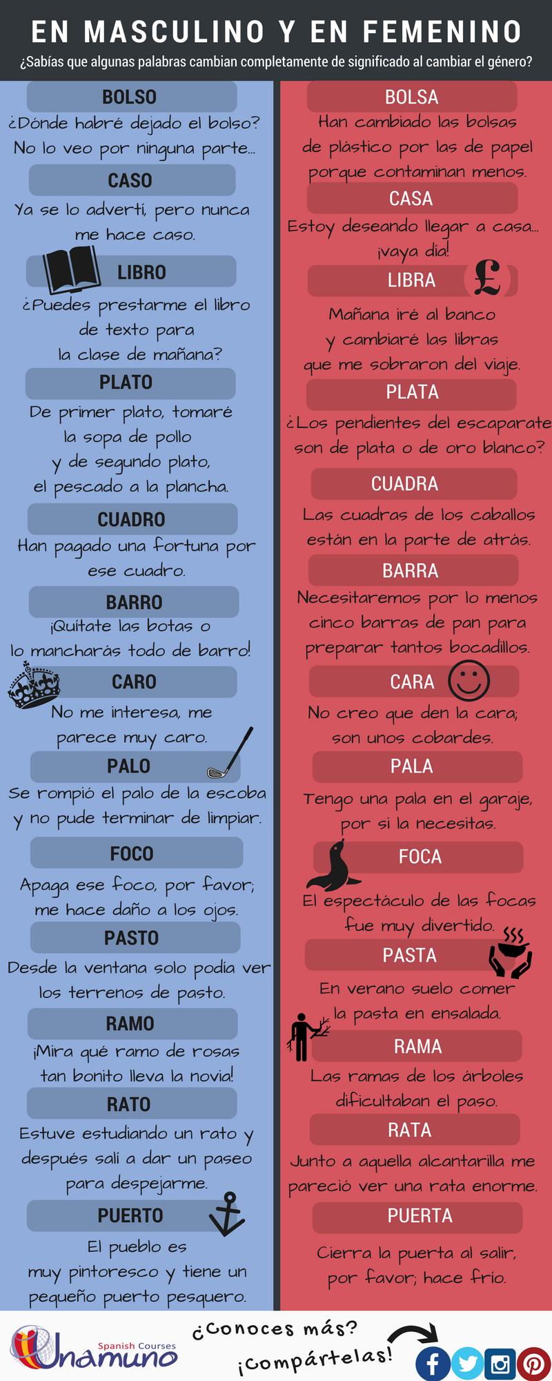 Un Listado De Palabras Que Cambian Completamente De Significado En Masculino Y En Femenino Amplía T Palabras En Español Aprender Español Vocabulario Español