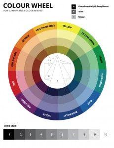 Free Printable Color Wheel Value Scale Color Wheel