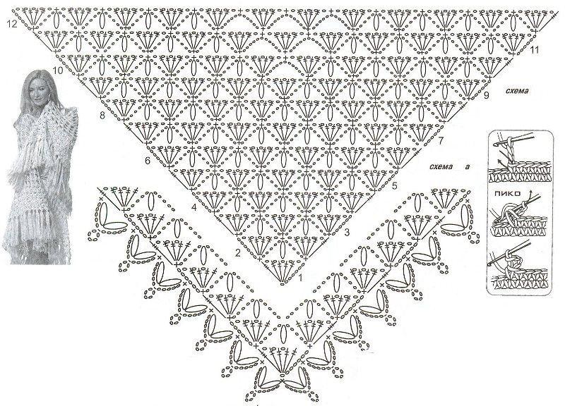 Вязание спицами Схемы вязания модели и узоры спицами