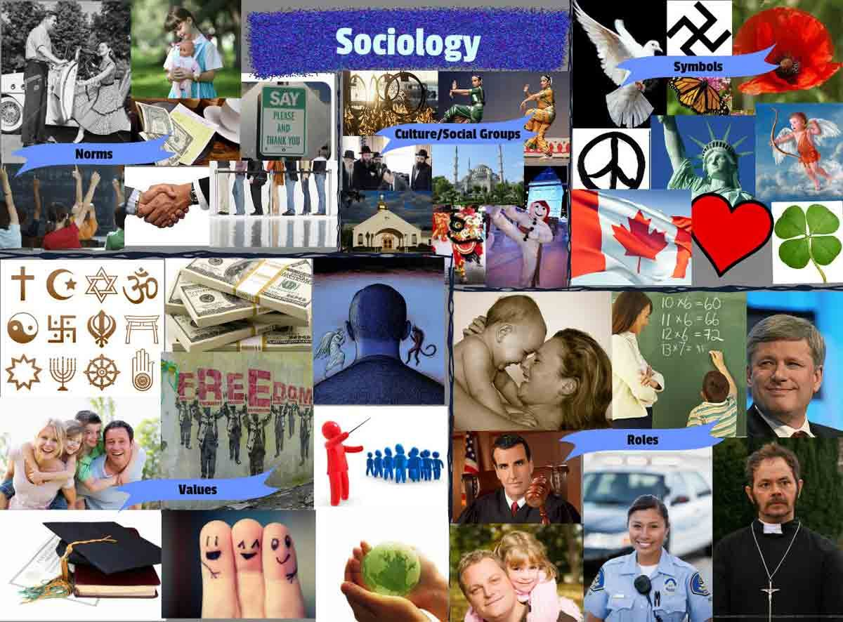 This Article Provides Information About The Meaning Types And Factors Responsible For Social Mobility Meaning Of Social Mobili Socialisation Sociology Social