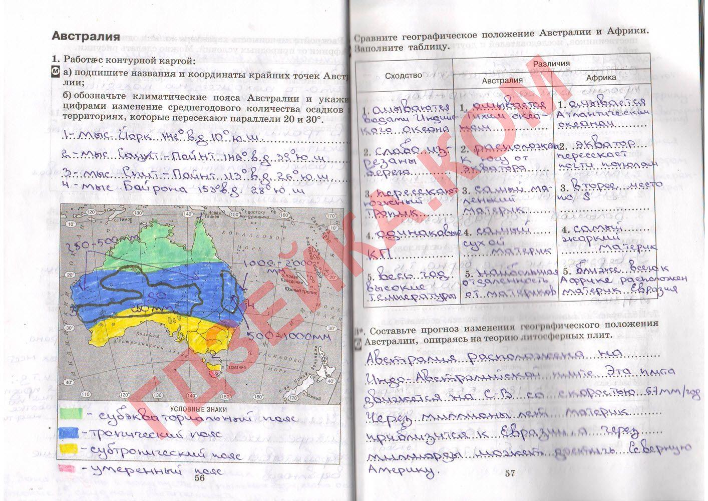 Русский язык рабочая тетрадь 6 класс разумовская м.м готовые домашние задания