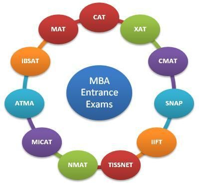 Hi Guys If You Want To Prepare For Cat Gmat And Any Other Mba Entrance Examination This Is The Right Place For You Mba Management Degree Jokes And Riddles
