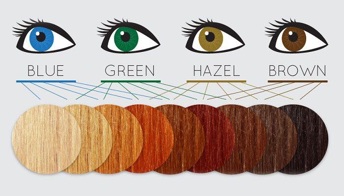 Best Hair Color For Fair Skin And Hazel Eyesdark Blue Hair