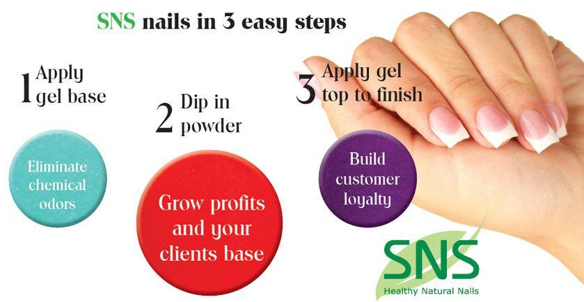 Sns Dipping Powder Nails Dipped Mani Pedi Cart