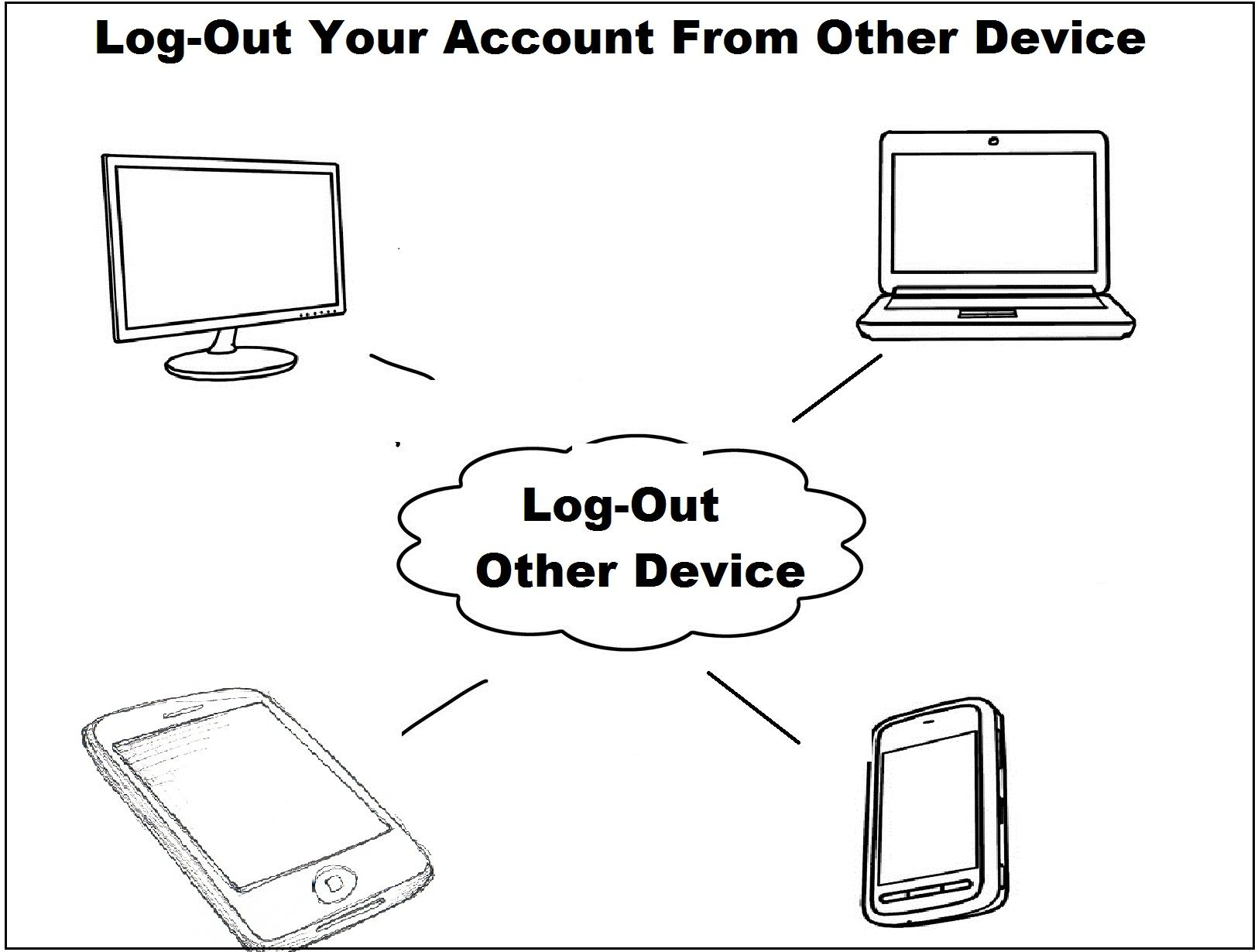 Are you the only user of your online account ? Beware
