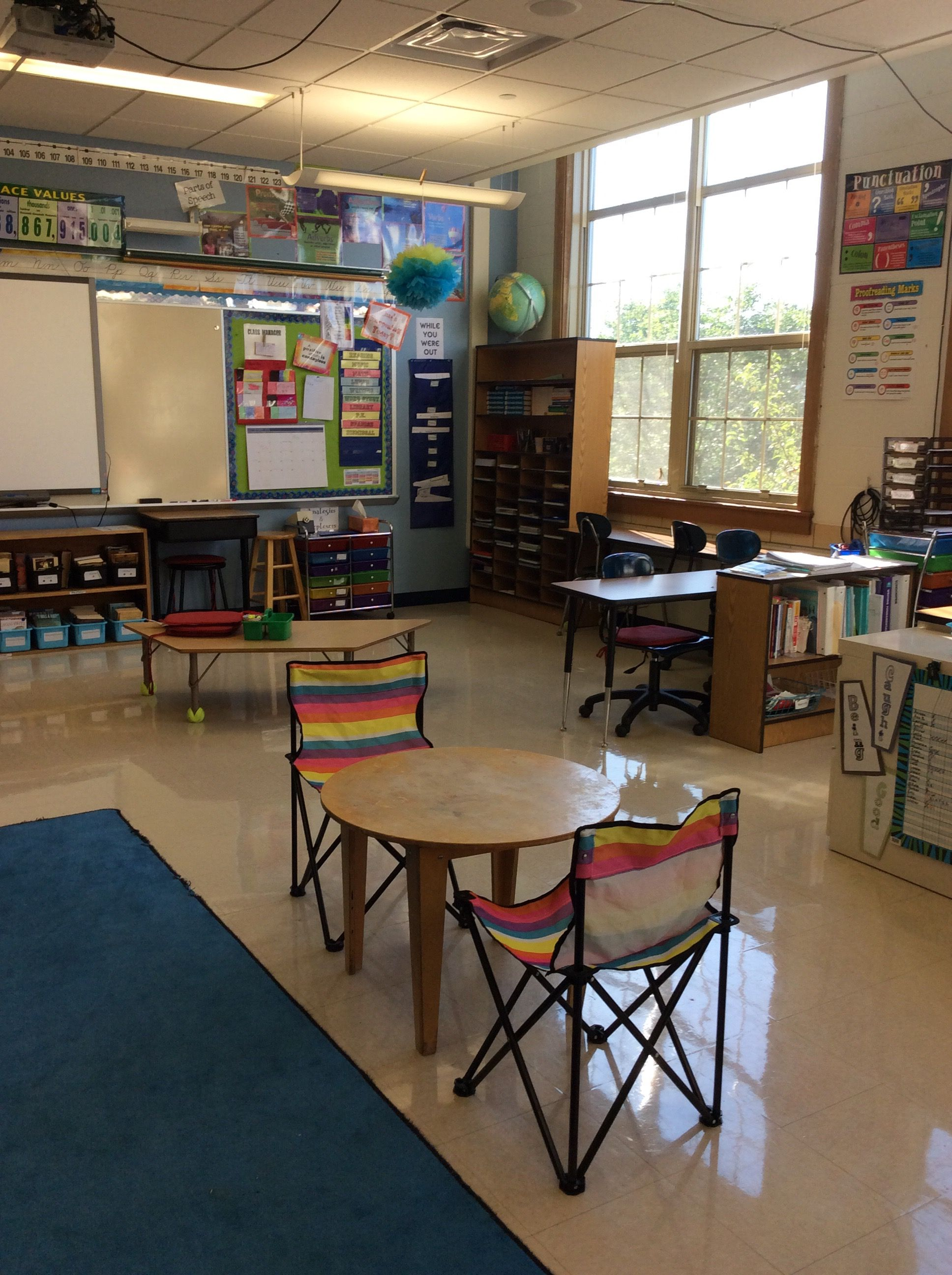 Putting The Flex In Your Flexible Classroom Classroom