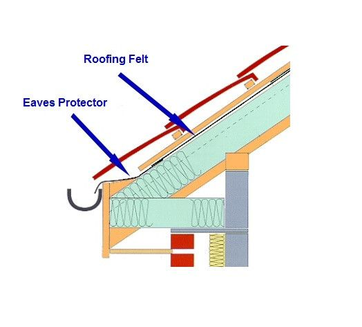 Eaves Protector Support Tray - 0.5m | Roofing felt