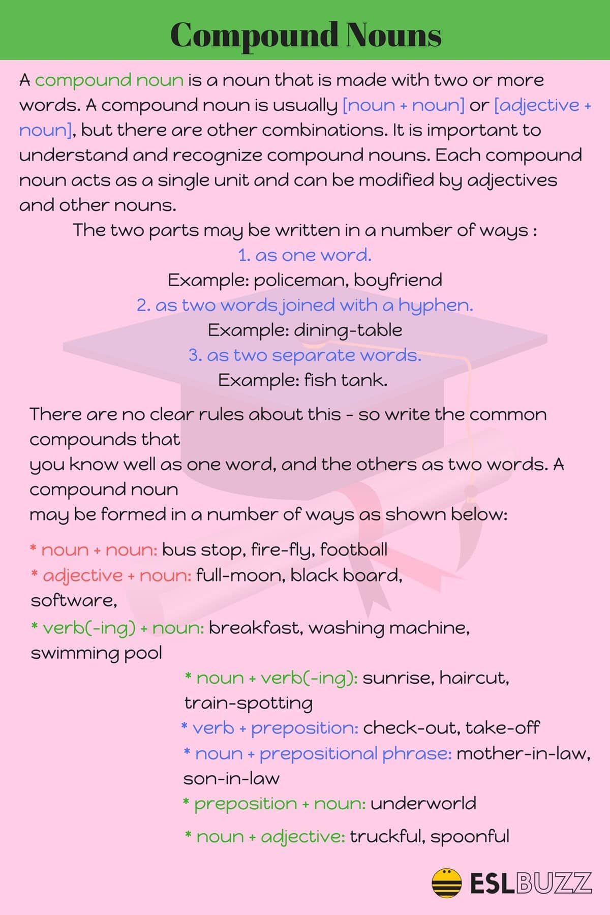 English Grammar Compound Nouns With Images