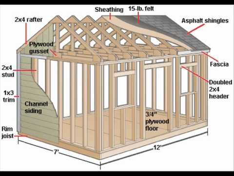 My Shed Plans Free Download Wood Shed Plans Pinterest Shed