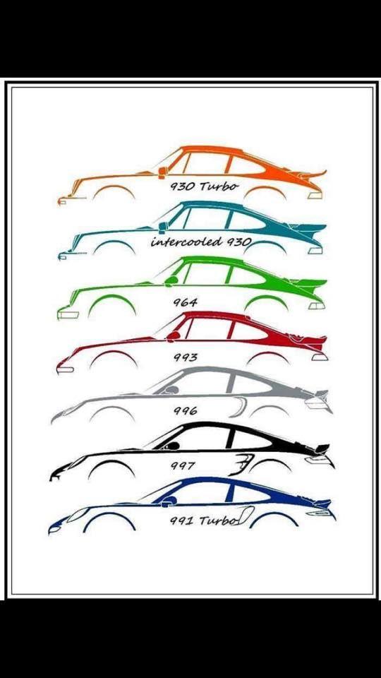 Prächtig Pure Porsche.repinned für Gewinner! - jetzt gratis @VS_52
