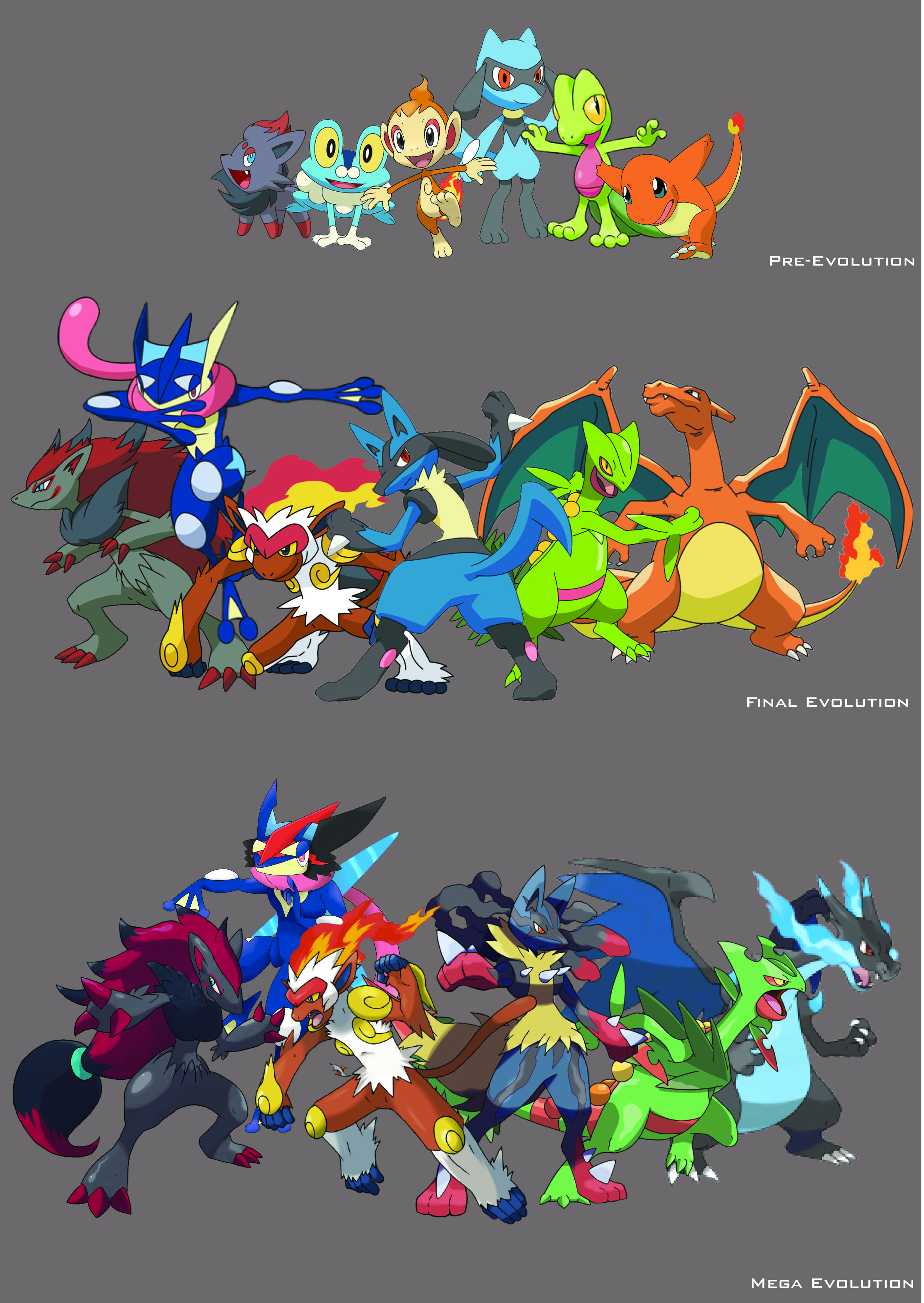 my Pokemon dream team. Pre-> FInal-> Mega Evolution. Lucario ...
