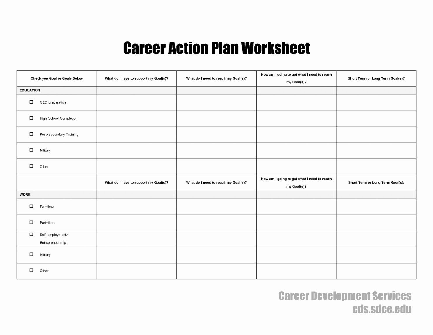 Career Action Plan Template Inspirational Career Action