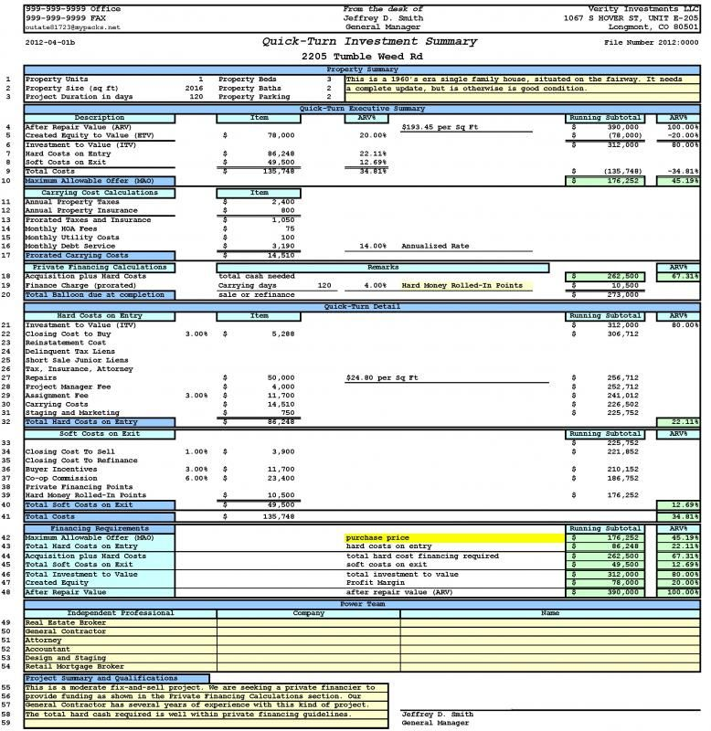 Real Estate Deal Analysis Spreadsheet Business Templates Pinterest - roi spreadsheet