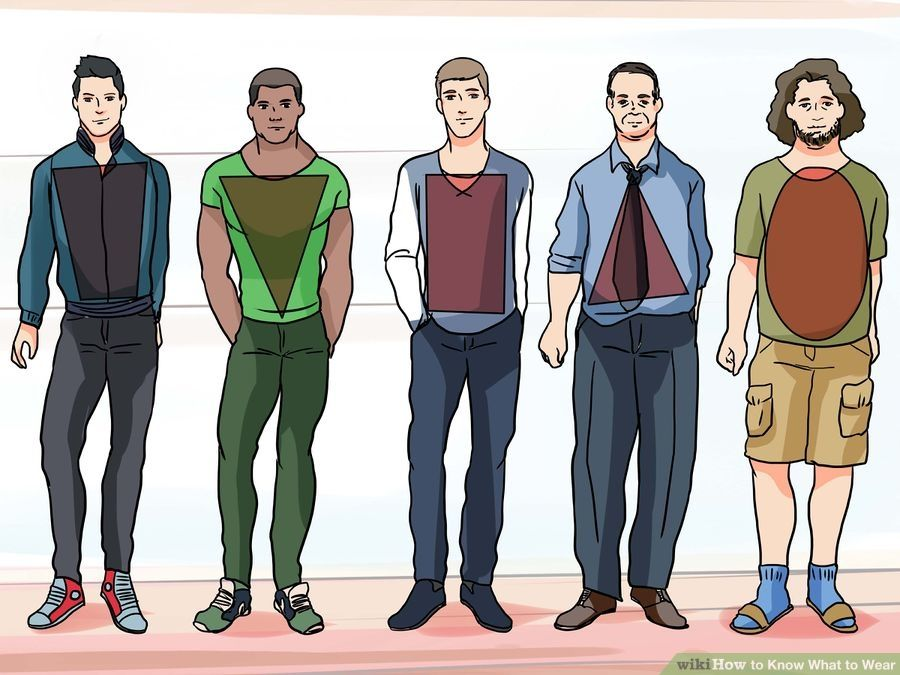 fd01b389ab Beautiful Beings  Identifying your Male Body-type and their ...