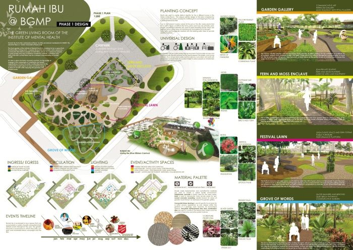 Landscape Architecture Master Plan landscape masterplan imh-2nd prizecolin chew at coroflot