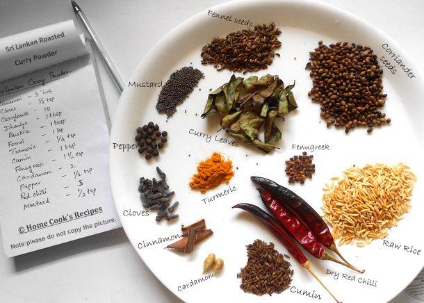 Sri lankan roasted curry powder curry turmeric and recipes sri lankan roasted curry powder forumfinder Choice Image