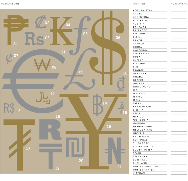 Test Your Money Symbol Skills Currensy Symbols Pinterest