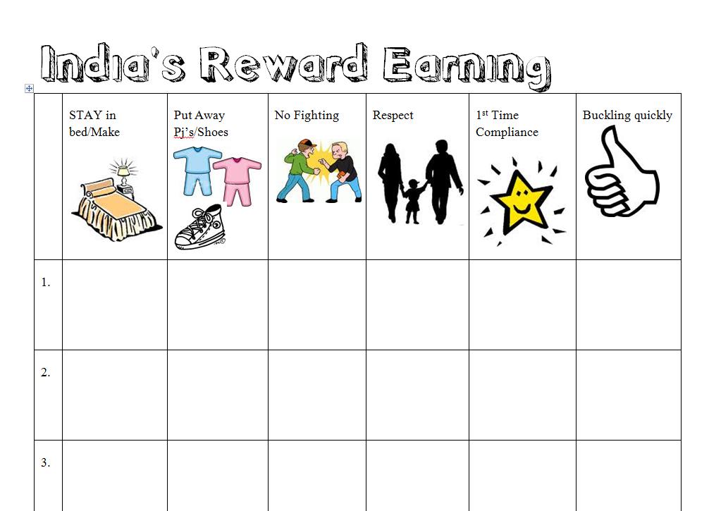how to make an effective reward chart