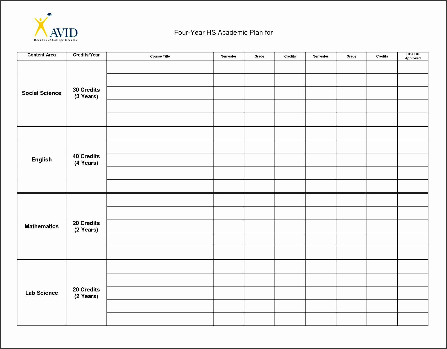 College 4 Year Plan Template Inspirational 5 College Year Planner Printable Sampletemplatess In 2020 College Planning Printable Lesson Plans How To Plan