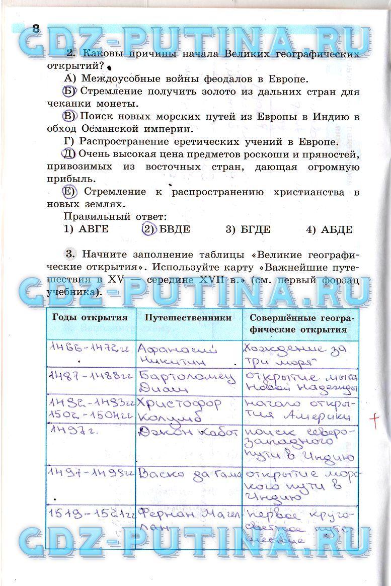 История россии 7 класс таблица по 3 параграфу