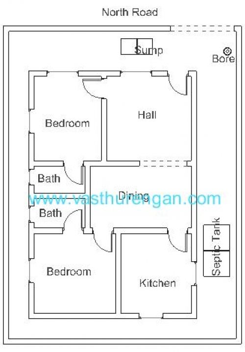 Bathroom design vastu shastra for Bathroom designs according to vastu