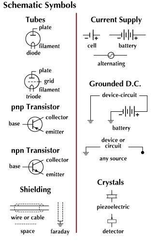 Schematic Symbols Knowledge In 2018 Pinterest Electronics
