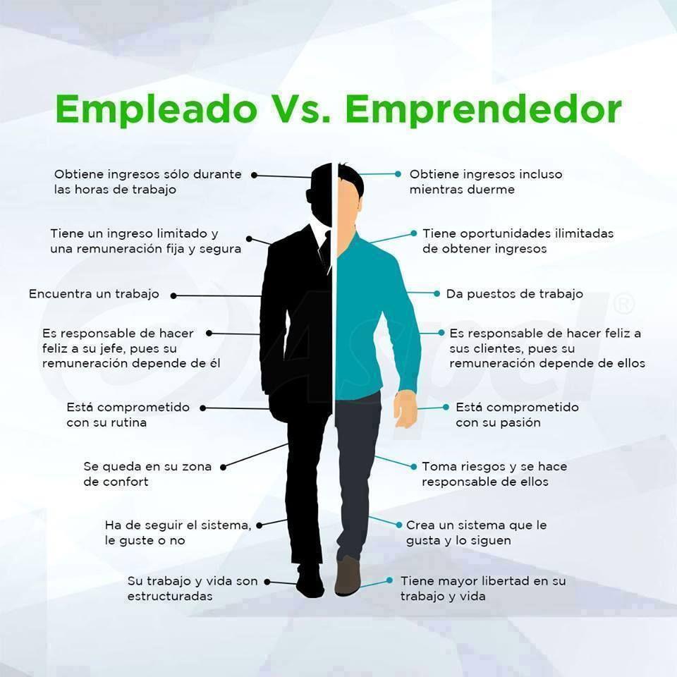 Empleado VS Emprendedor