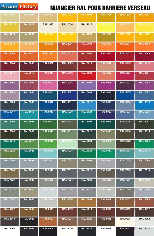 Bleu canard ral avec nuancier peinture chambre peinture - Couleur peinture avec carrelage gris ...