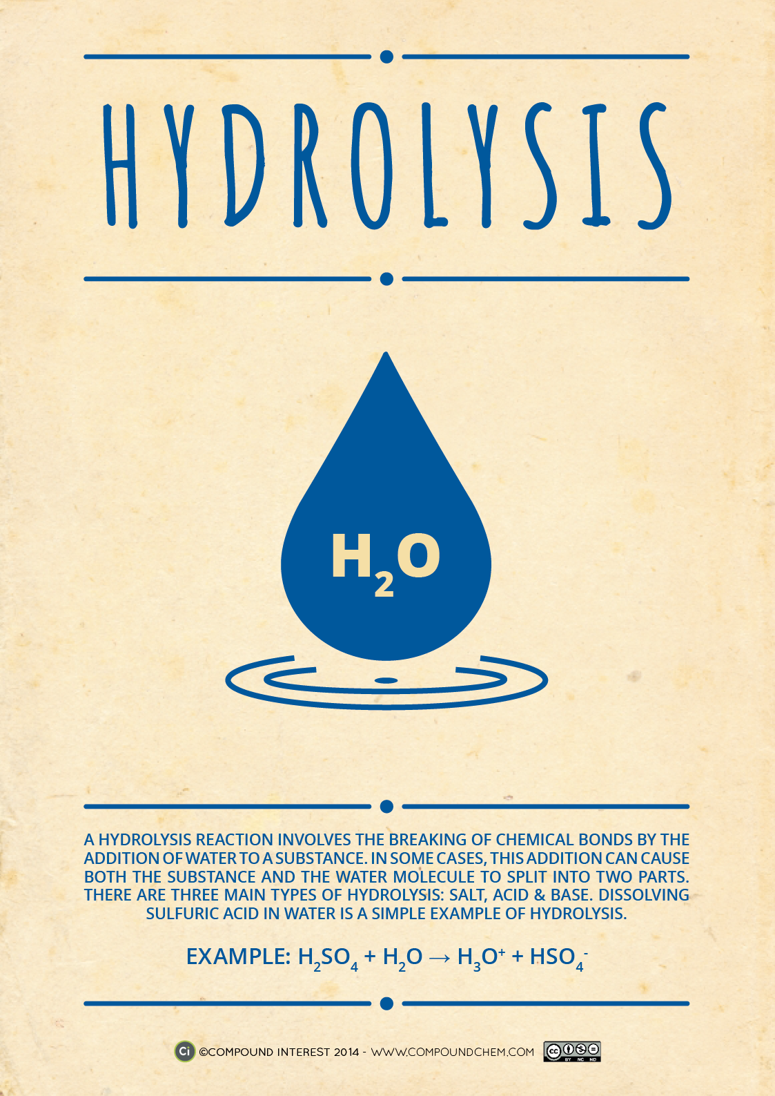 Water H2O Molecule Poster Print Science Teacher Chemistry Student Lab Technician