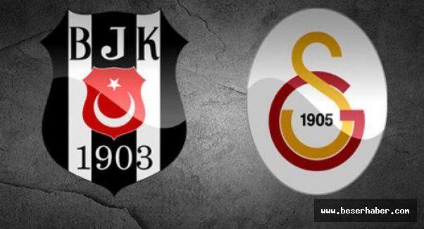 Besiktas Canli Mac Izle Besiktas Galatasaray Justin Tv Sifresiz Canli Mac Izle Bjk Gs Ucretsiz Justin Tv Derbi Mac Yayin Mac Izleme Futbol