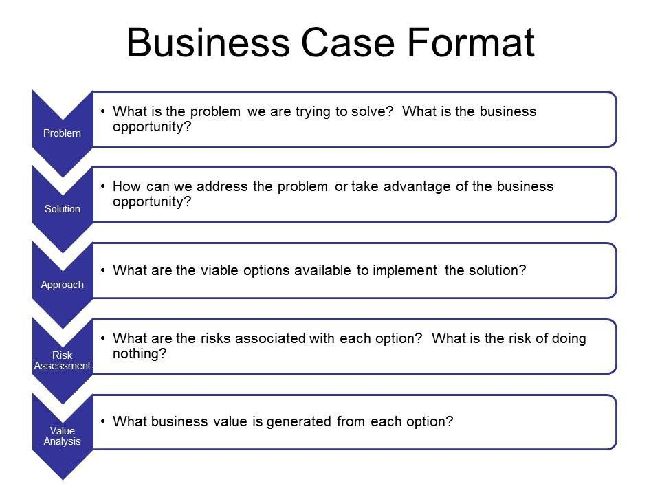 Business Case Template in Word #businessmanagementdegree Business