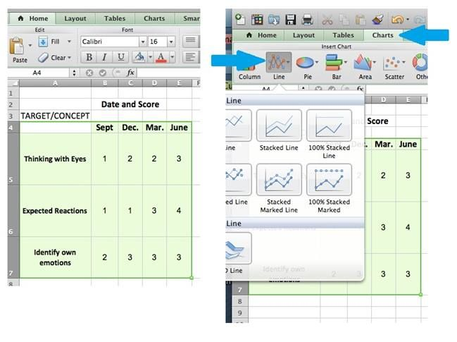 Create graph from spreadsheet Social Thinking Charting progress