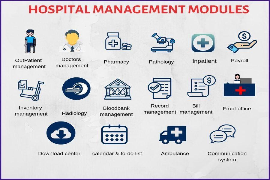Hospital management system management information