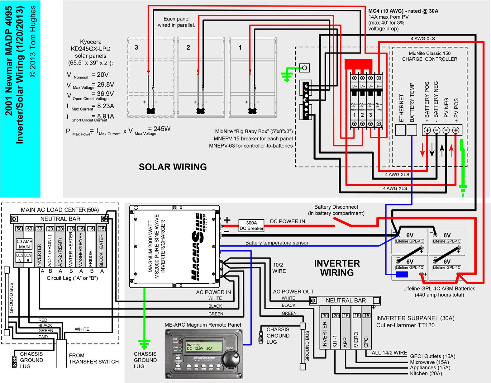 Wiring Diagram Rv Converter : Rv inverter wiring diagram