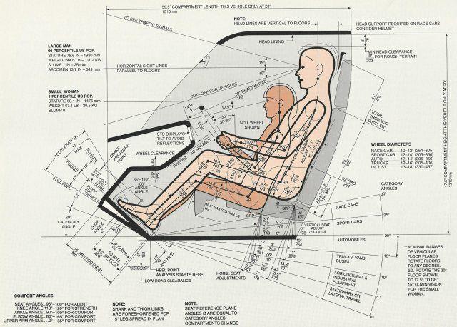 "# TOPIE IMPITOYABLE /// ""Human Engineering"": The ..."