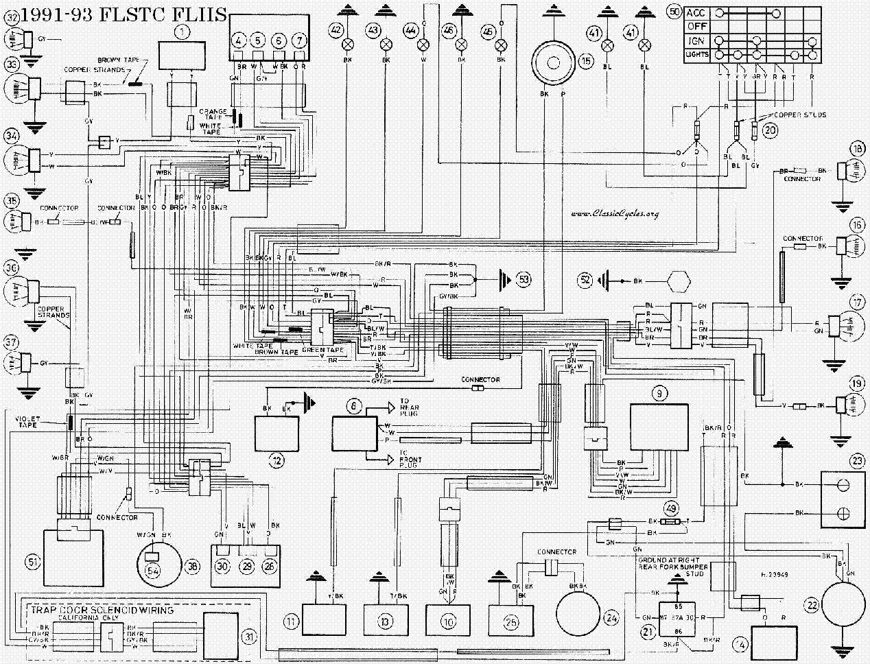 Wiring Diagram Draw Ford For Trailer Harley Davidson 1991 93 Flstc Flhs Service