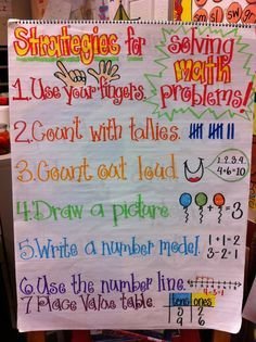 Kindergarten math anchor chart math minilessons strategies kindergarten math anchor chart math minilessons strategies anchor charts ccuart Gallery