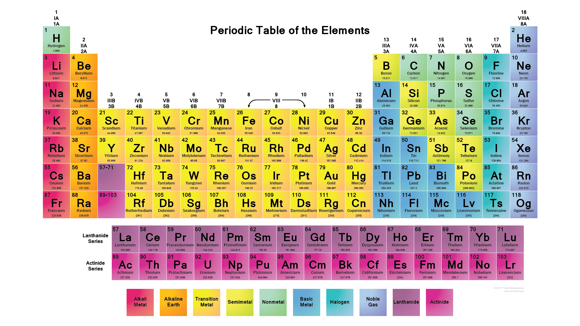 Collection Top 33 Periodic Table Background Hd Download Tabel Periodik Kimia Fisika