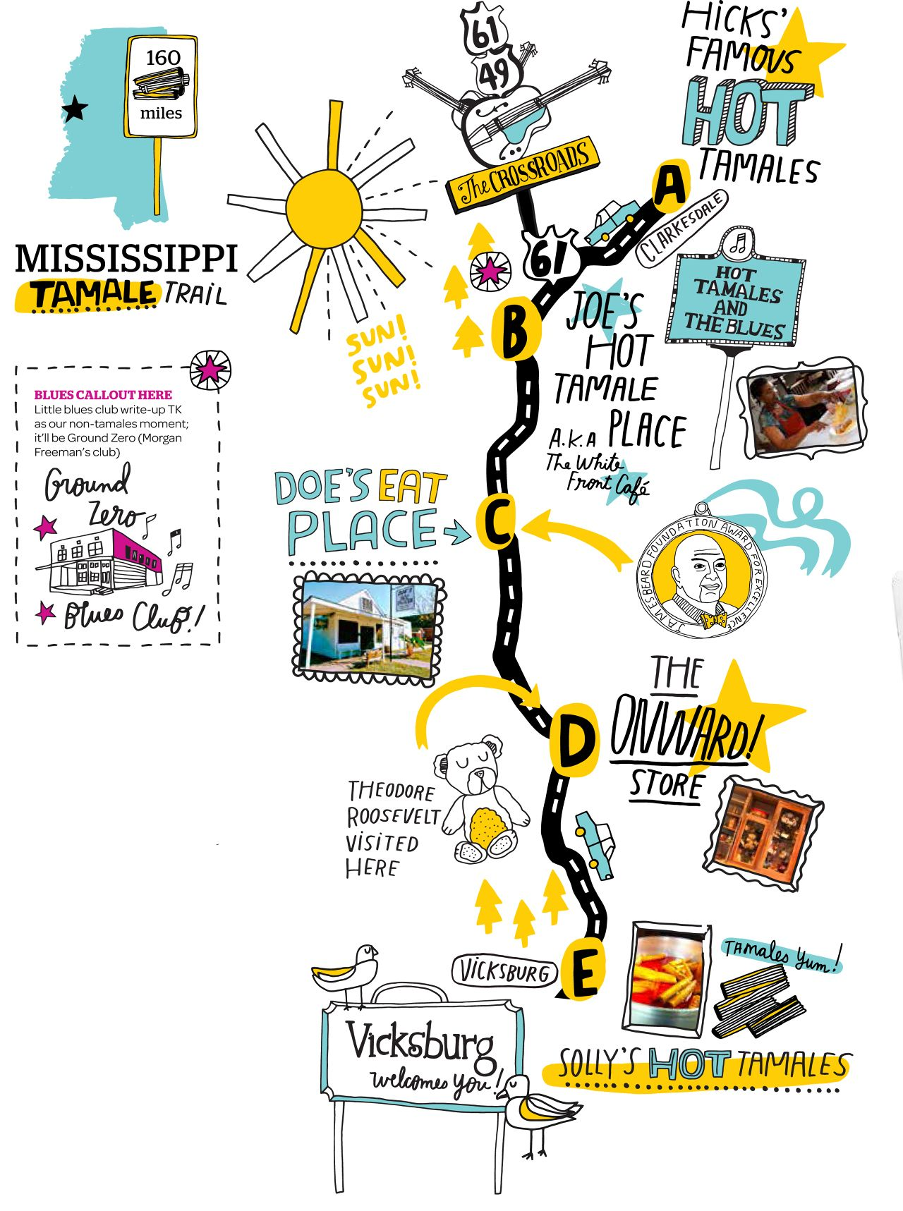 Kate BingamanBurt Mississippi Tamale trail map Map Travel