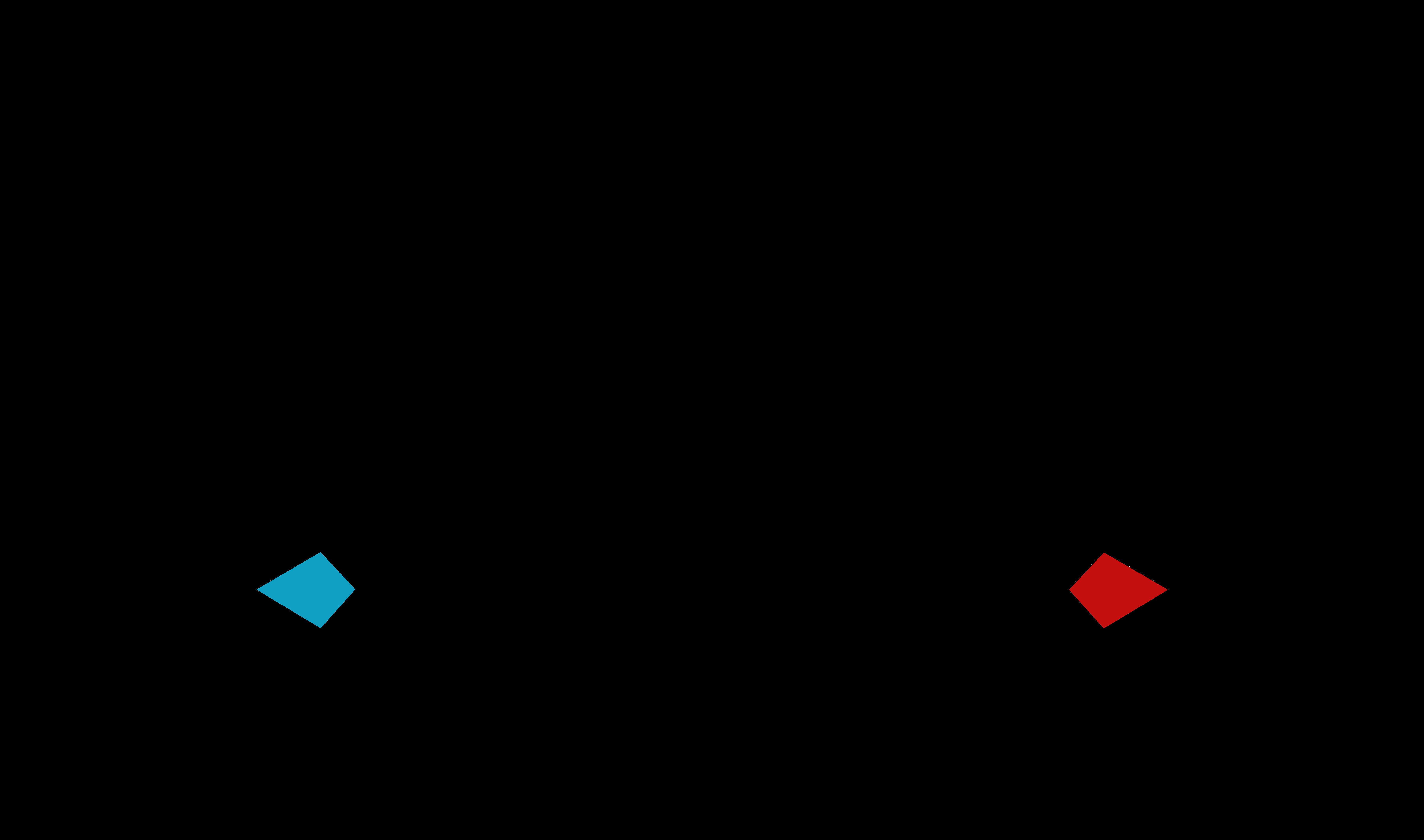 Yugioh Link Format Playmat Full Sized Template 7205 X 4252 Yugioh Playmat Templates