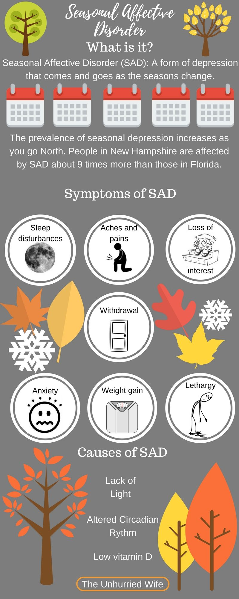 learn about seasonal affective disorder sad with this quick and easy guide also
