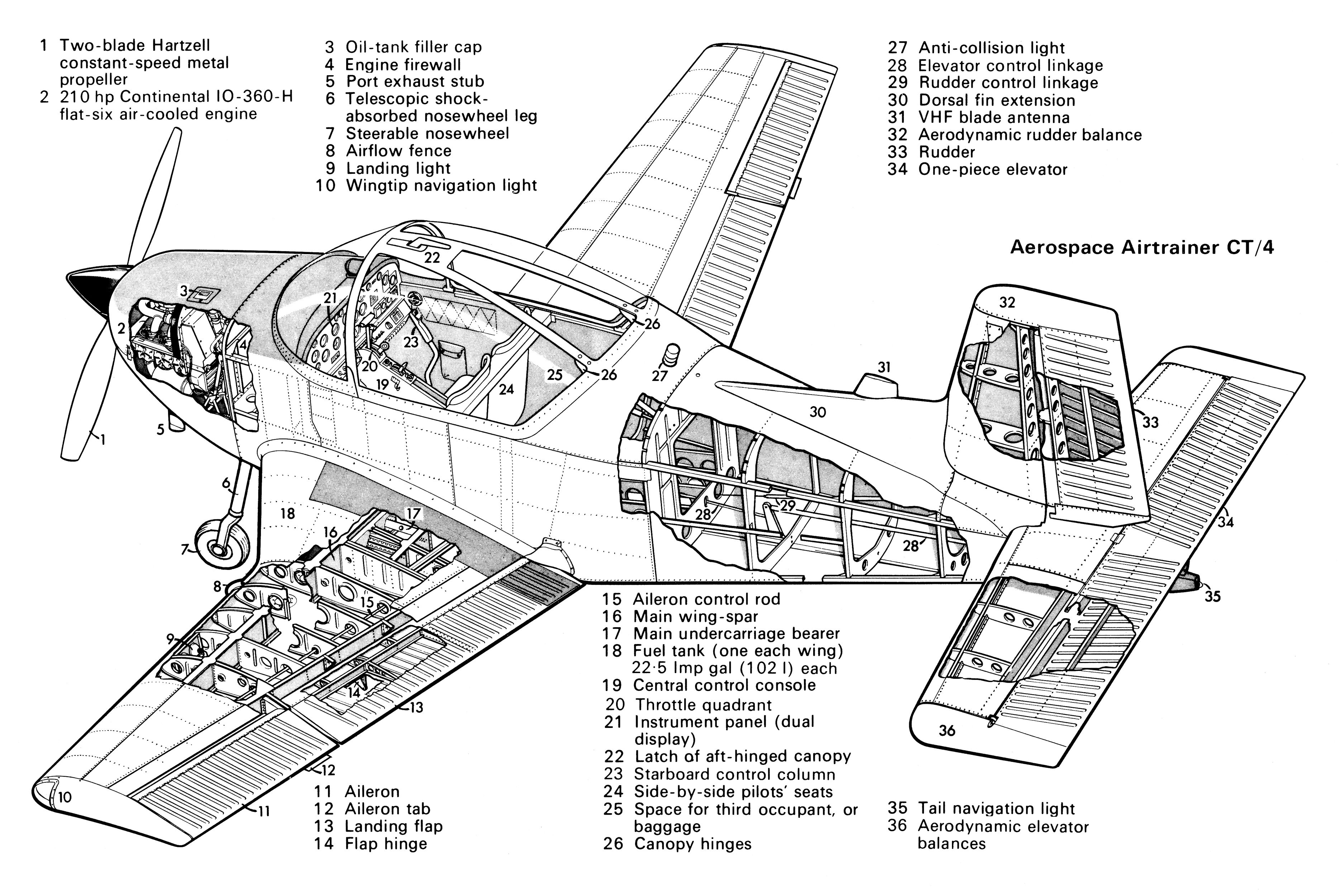 Autogyro Cutaway Airplane Cross Sections Aeronave