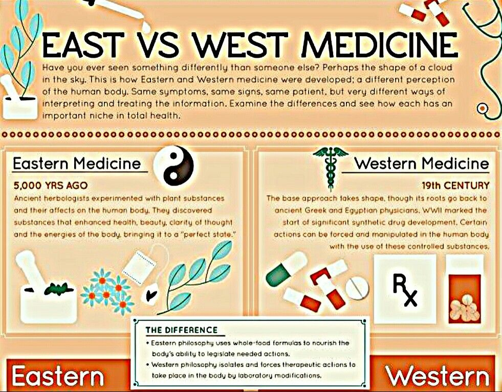 Eastern Vs Western Medicine Which Is Better Western Medicine Eastern Medicine Medicine